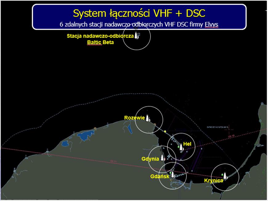 System łączności VHF plus DSC.